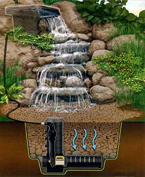 Small Garden Waterfall Designs For Home Interior
